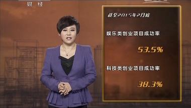 中国财经报道剧照